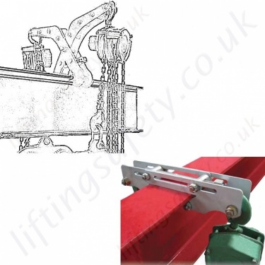 Hoist Installation Clamps, Rigging Gear Lifting Clamps