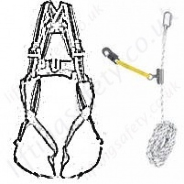 Miller Vertical Access Height Safety Kits