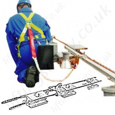 Horizontal Fall Arrest Systems Permanently Installed