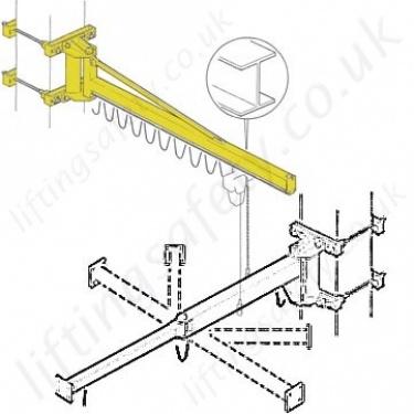 Swing Jib Cranes Installed Floor Wall Cranes Lifting