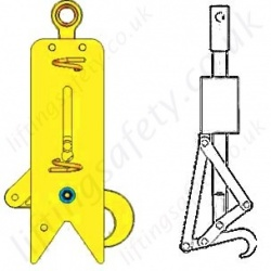 Camlok Automatic Lifting and/or Release Hooks