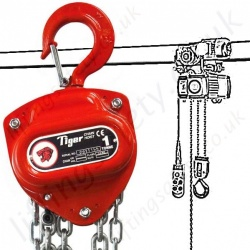 Chain Hoists; Manual, Electric, Pneumatic