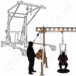 Mobile Fall Arrest Gantries, Systems & Steps