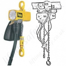 Yale Air hoists / Pneumatic chain hoists