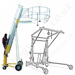 SALA Advanced Mobile Fall Arrest Systems - Gantries and Steps