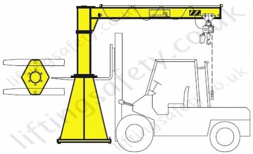 Suspension for crane or fork lift truck.