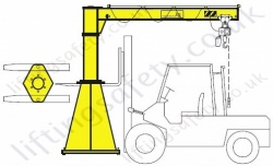 Fork Lift Truck Lifting Point