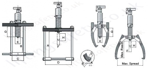 Hydraulic Pullers - Package Models - Diagram