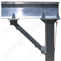 Standard Portable Gantry Crane Features