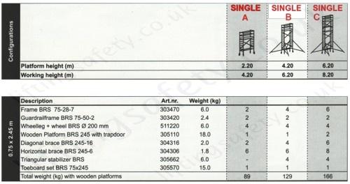High Quality Aluminium Scaffold Tower Max Platform