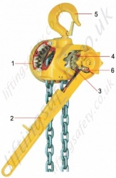 Yale D85 lever hoist features