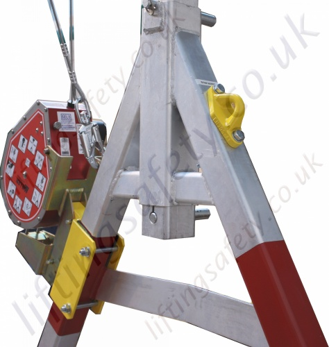 Fitted to a Gantry Crane