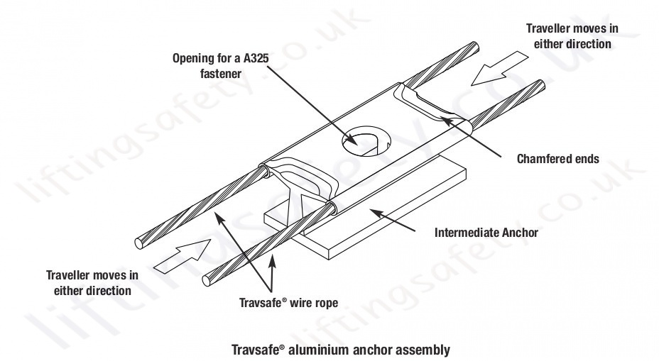 Travsafe Aluminium Anchor Assembly