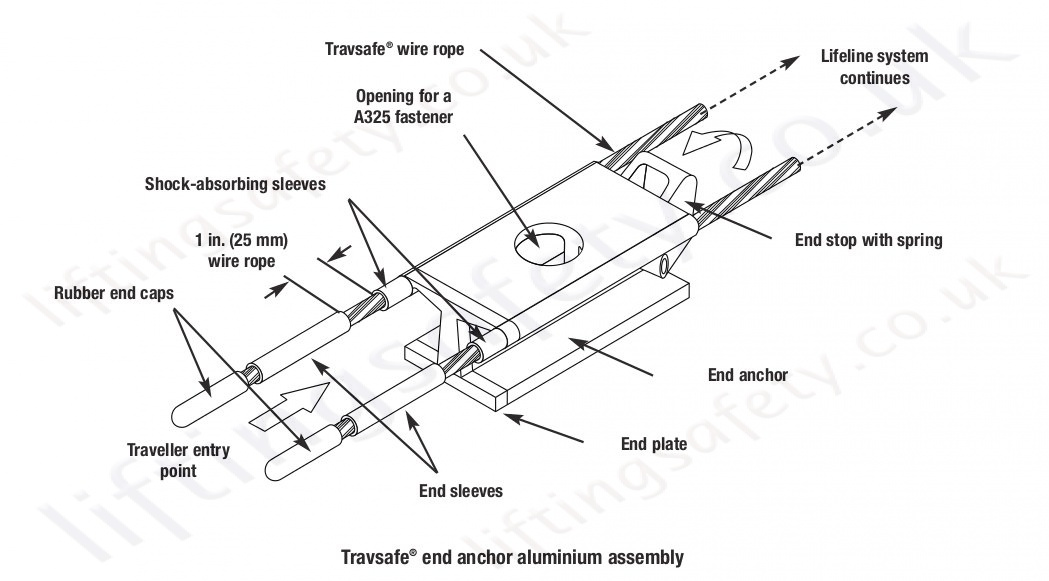 Travsafe End Anchor Assembly
