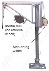 Fall arrest inertia reel with integrated rescue (retrieval) winch