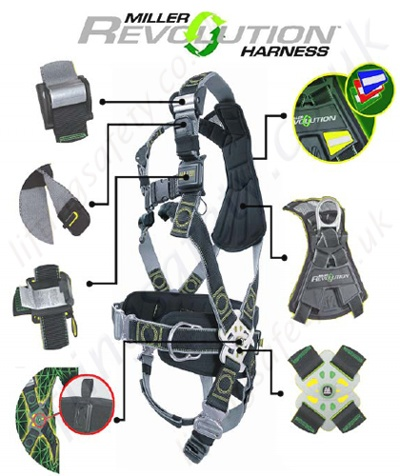 Miller revolution harness features