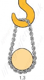 Chain sling unusual applications 3