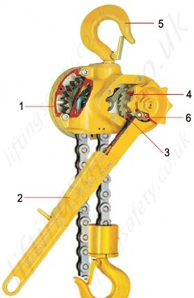 Yale C85 lever hoist pull lift features