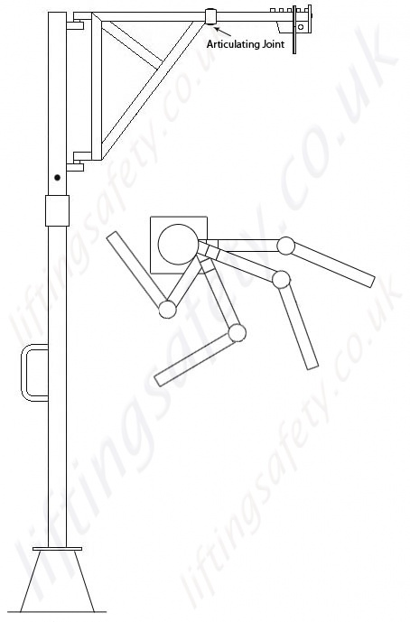 Articulated Arm Lifting Devices : Articulating davit arm various ranges available