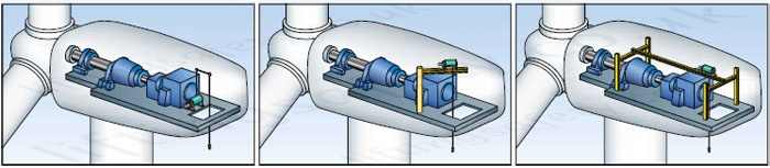 Tca wind turbine wire rope hoist example of use