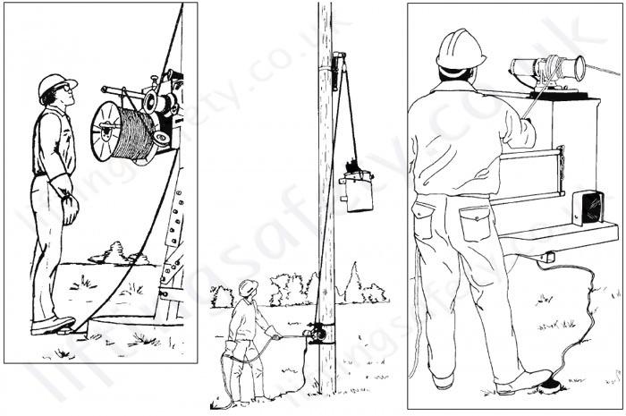 liftingsafety electric  hydraulic or petrol windmill