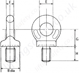BS4278: 1984 Collared eyebolt metric thread table 1