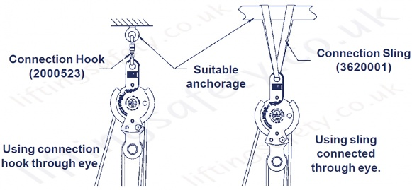 2 Point Lift Chain : Sala quot r manriding rescue hoist swl kg persons