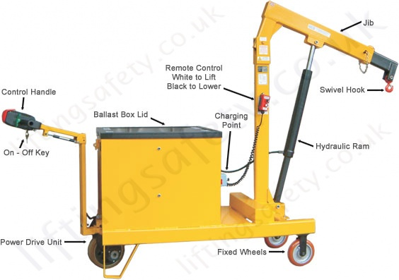 Power Lift, Power Drive Floor Crane Features Diagram