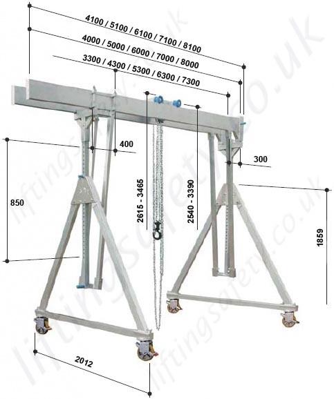 how to build an engine hoist a frame