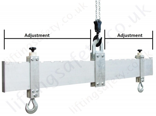 Aluminium Adjustable Lifting Beam