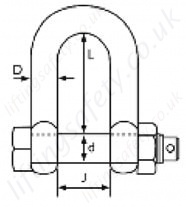 Dee Shackle Safety Pin Dimensions