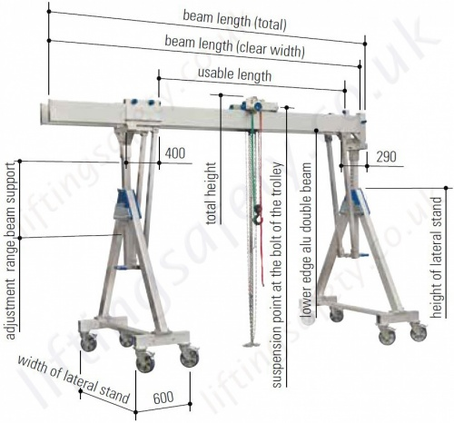Alloy Gantry A Frame With Twin Parallel Top Beams And
