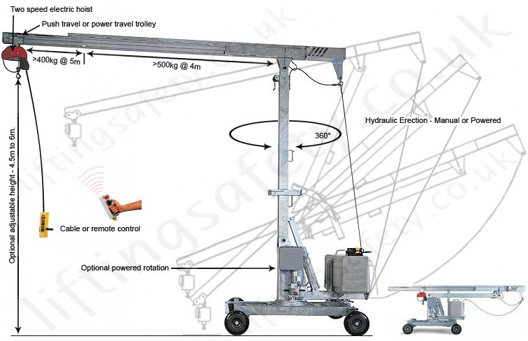 Portable Hydraulic Jib Crane : Portable mini cranes degree rotation m hol and