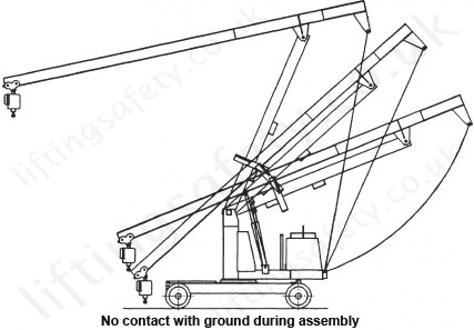 Assembly - No contact is made to the ground during assembly