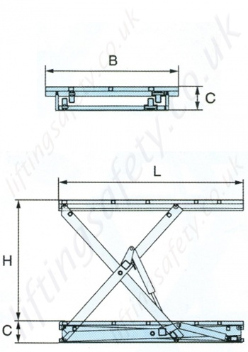 Pfaff static medium platform size electric scissor lift table 1000kg to 3000kg diagram ccuart Images