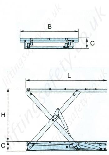 Pfaff Static Medium Platform Size Electric Scissor Lift