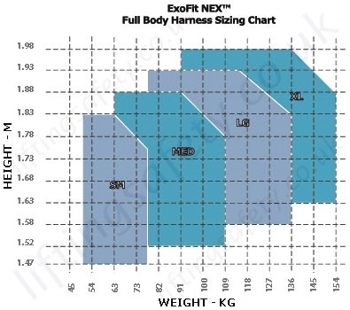 Full Body Harness Sizing Chart