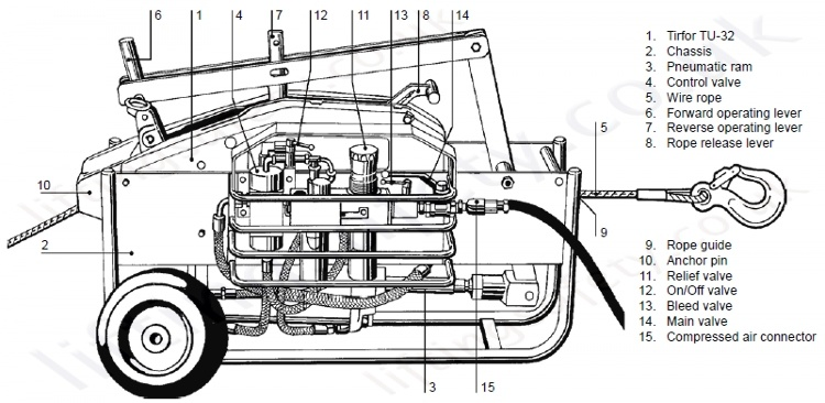Navsea Ladder likewise 2001 Nissan Frontier Fuel Pump Parts Diagram additionally Winch Mechanism Line Vector Icon 29376362 besides M1035a2 humvee hmmwv ambulance vehicle technical data sheet specifications pictures video further Tractel Tirfor 3255. on manual winch drawing