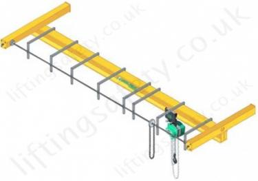 Manual Travel - Suspended Overhead Crane