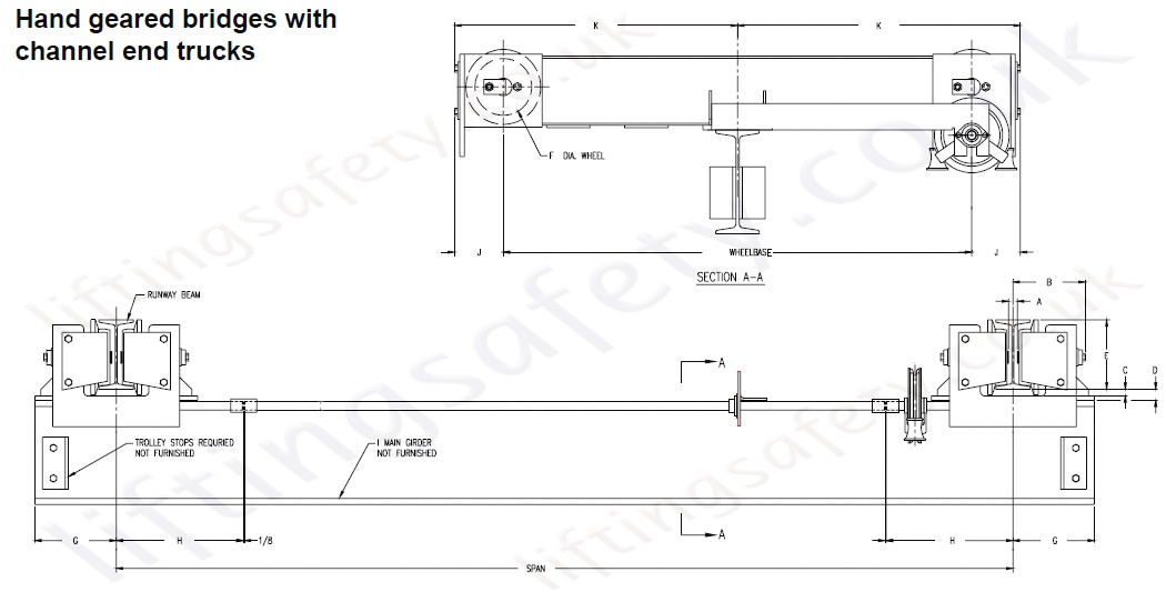 Manual Geared Overhead Crane Range From 250kg To 6300kg
