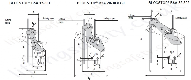 """10 2 Wire >> Tractel """"Blocstop BSA"""" Fall Arrest Device. Automatically Stops a falling Load. range from 800kg ..."""