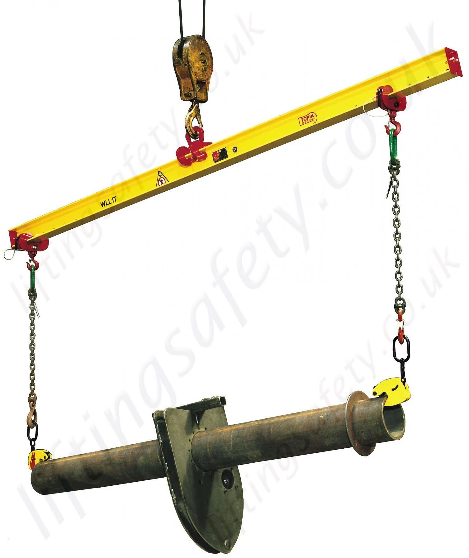 Tractel topal pbm adjustable single lifting beams pal beam for Motorized rotating crane hook