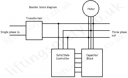 Power Converters For Electric Hoists And Winches 3341 on electric motor wiring diagrams