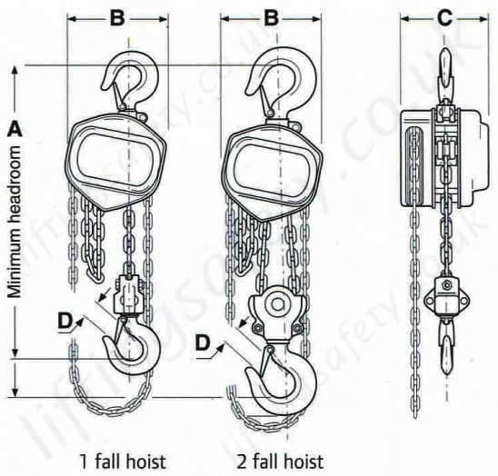 Elephantlifting furthermore Wiring Diagram Minn Kota Deckhand 25 moreover Tiger Manual Chain Hoist 2818 likewise Riding Lawn Mowers R s Styles as well Challenger Lift Wiring Diagram. on electric chain hoist product