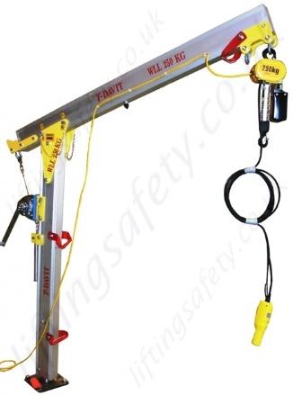 how to use a hoist correctly