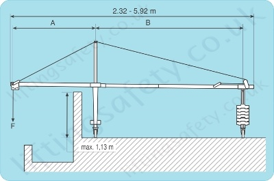 portable suspension jib 'B' configurations