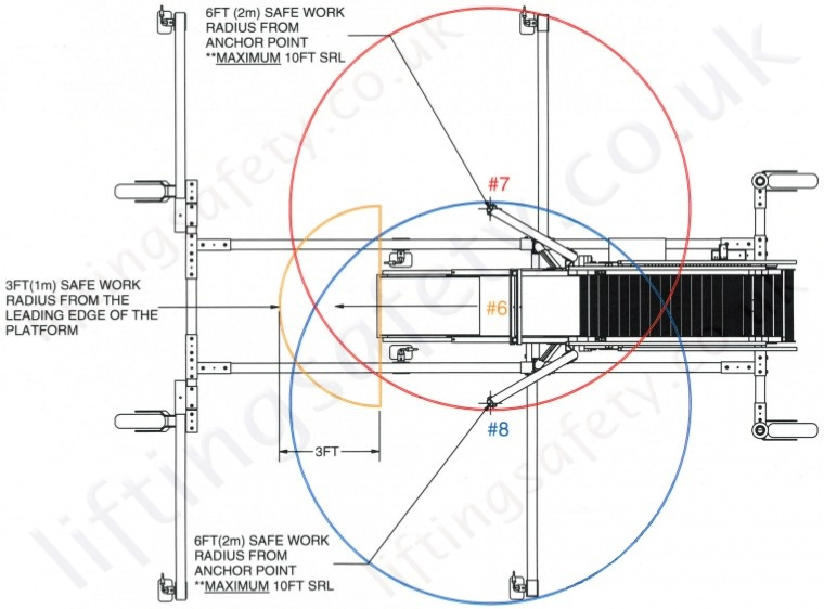 Free standing ladder access system Dimensional drawing 3
