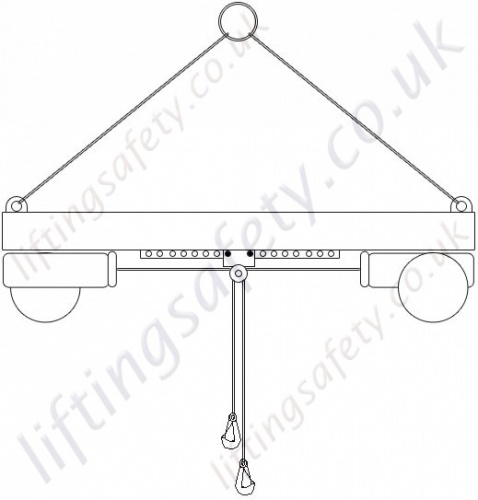 Top Suspension Lifting Towards Centre - Twin Hoist - Adjustable