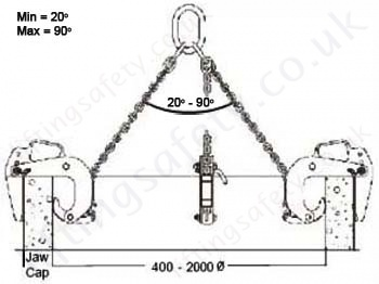 Camlok BTG Concrete Pipe Clamp Specification