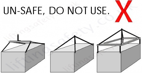 Un-Safe. DO NOT USE